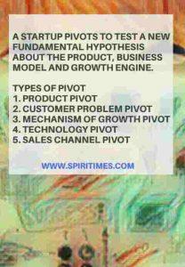 Startup Pivot Strategy