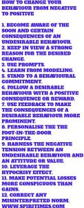 How To Change Your Behaviour From Negative To Positive 3